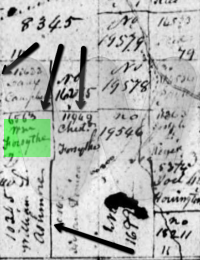 IL Earliest Township and Range Public Land Survey