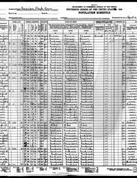 Shull - 1930 census
