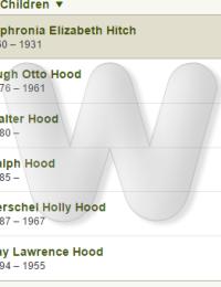 William Hood Family