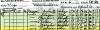 Forsythe - 1940 US Census