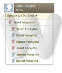 John Forsythe - children