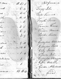 Pennsylvania, Tax and Exoneration, 1768-1801
