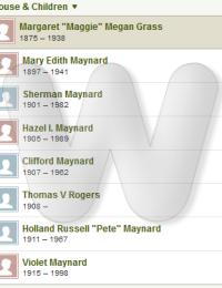 Margaret Maynard - family