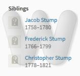 Cox Family - siblings