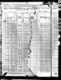 1880 Census